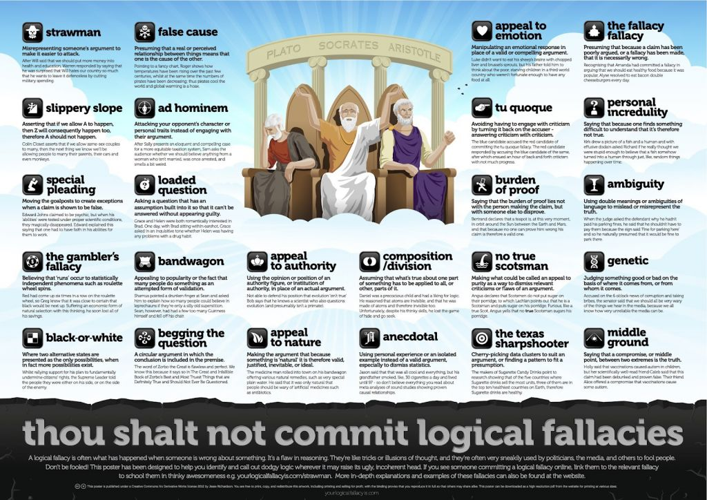 Thou Shalt Commit Logical Fallacies
