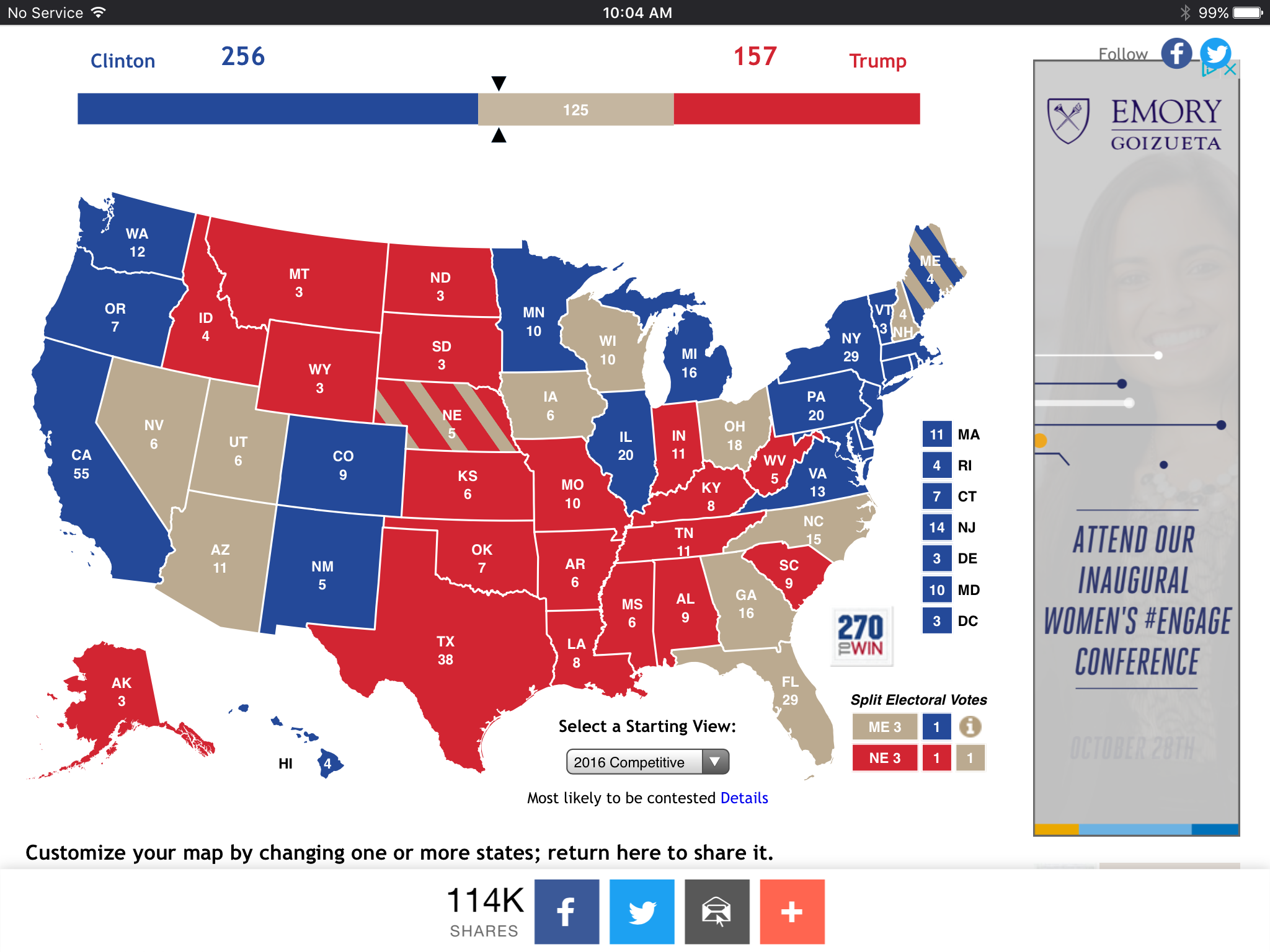 To win the presidency - one must have 270 electoral votes. Its not even close.